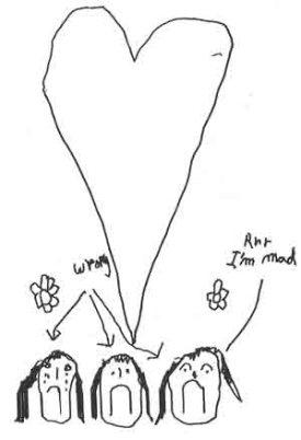 "Cheska's illustration of ""TestSting"""